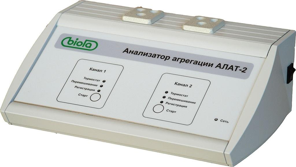 Laser aggregation analyzers